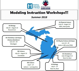 Michigan map with locations of modeling workshops
